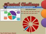 central challenge6