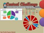 central challenge8