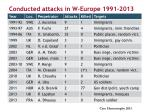 conducted attacks in w europe 1991 2013