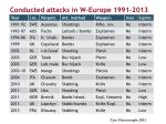 conducted attacks in w europe 1991 20131