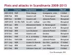 plots and attacks in scandinavia 2008 2013