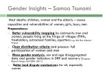 gender insights samoa tsunami