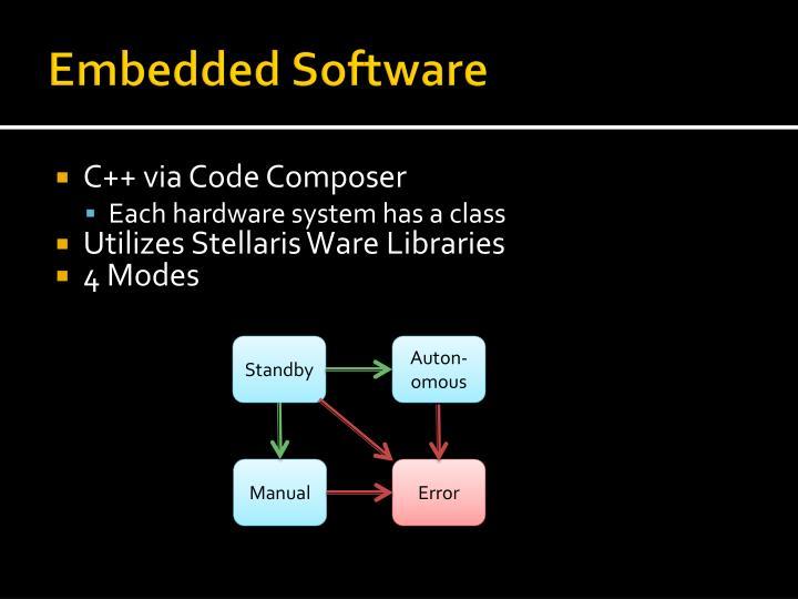 Embedded Software
