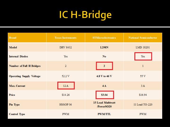 IC H-Bridge
