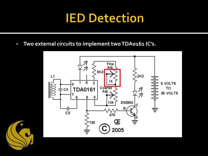 IED Detection