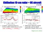 chilbolton 10 cm radar uk aircraft 21 nov 2000