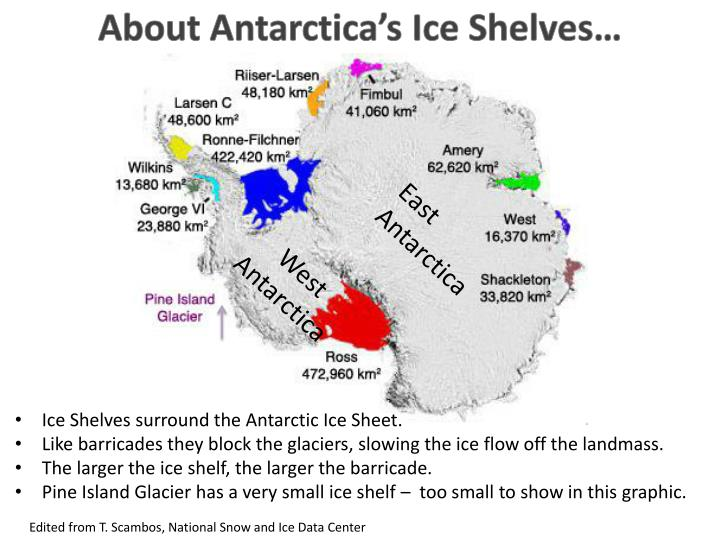 About Antarctica's Ice Shelves…