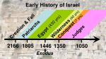 early history of israel