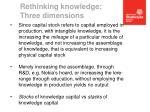 rethinking knowledge three dimensions2