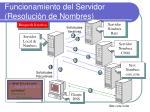 funcionamiento del servidor resoluci n de nombres1