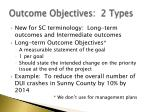 outcome objectives 2 types