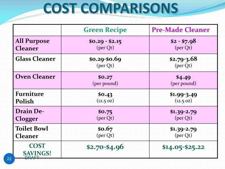 COST COMPARISONS