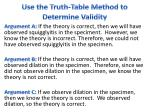 use the truth table method to determine validity1