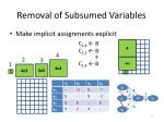 removal of subsumed variables