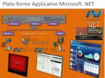 plate forme applicative microsoft net