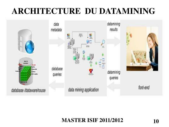 ARCHITECTURE  DU DATAMINING