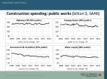 construction spending public works billion saar