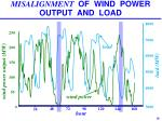misalignment of wind power output and load