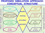 proposed simulation approach conceptual structure