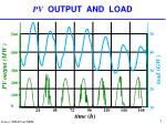 pv output and load