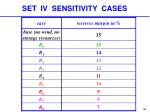 set iv sensitivity cases