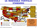 us renewable portfolio standards