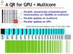 a qr for gpu multicore