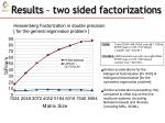 results two sided factorizations