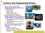 science and engineering drivers