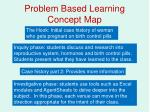 problem based learning concept map