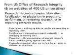 from us office of research integrity on websites of 400 us universities