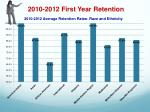 2010 2012 first year retention