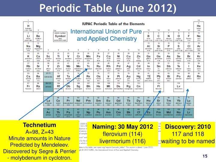 periodic table and technetium Show table with: name atomic number atomic mass i currently do not know of any links for technetium if you do, please let me know mla format for citing this page.