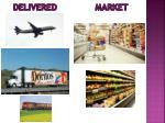 delivered market