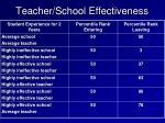 teacher school effectiveness
