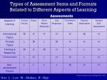 types of assessment items and formats related to different aspects of learning