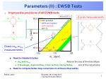 parameters ii ewsb tests