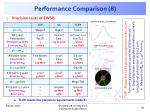performance comparison 8