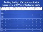 testing during hcv treatment with boceprevir of hiv co infected patients