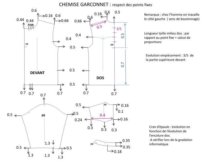 CHEMISE GARCONNET :