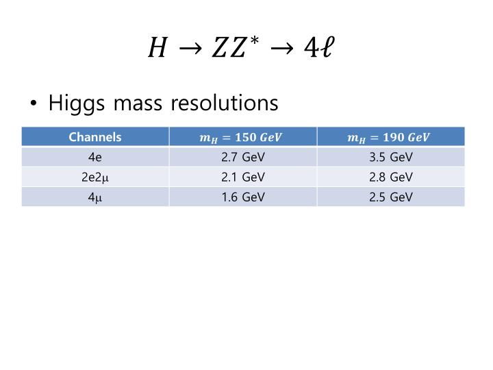 Higgs mass resolutions