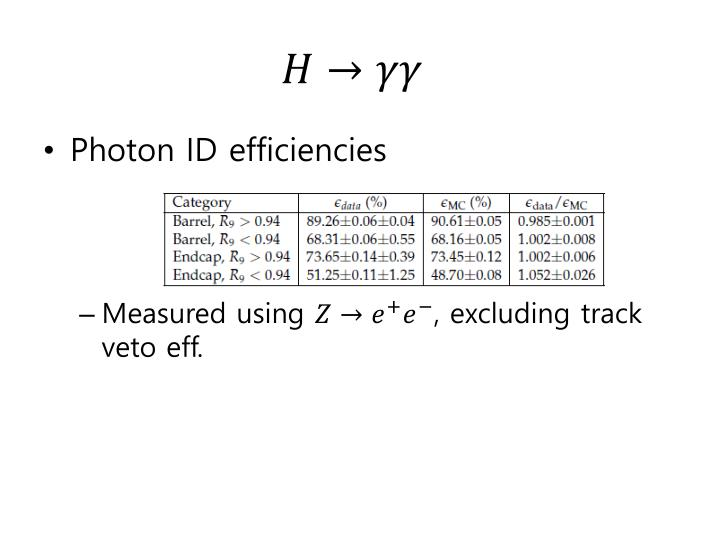 Photon ID efficiencies