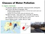classes of water pollution5