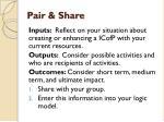 pair share1