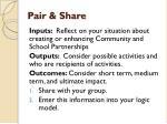 pair share4