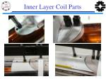 inner layer coil parts