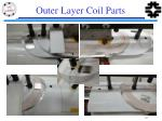 outer layer coil parts