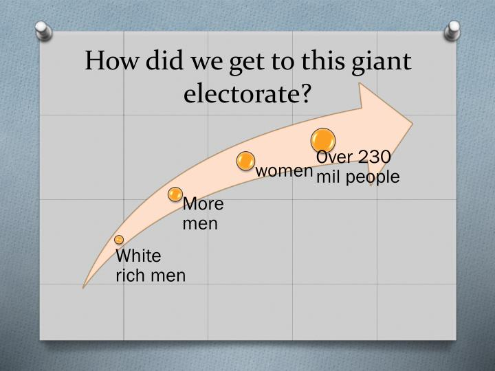 How did we get to this giant electorate?