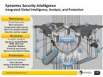symantec security intelligence integrated global intelligence analysis and protection