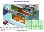 heavy flavor tracker